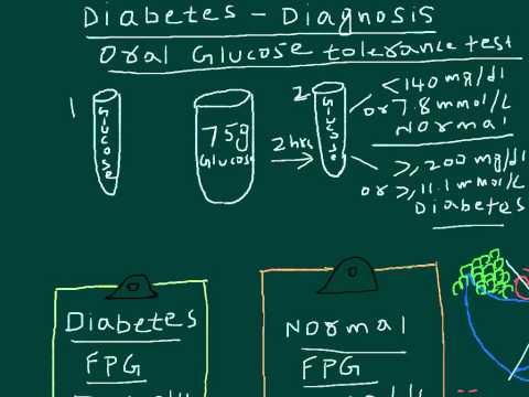 Produkte Zucker für Diabetiker enthalten