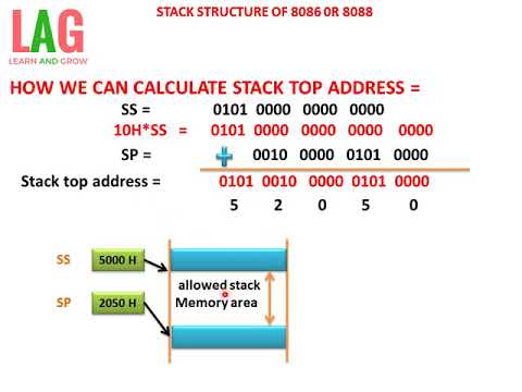 STACK STRUCTURE OF 8086/ 8088(हिन्दी )!LEARN AND GROW