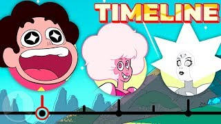 The Complete Steven Universe Timeline - From Steven Universe to Steven Universe Future