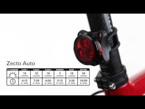 Lezyne Zecto Drive Set (250lm, 80lm)
