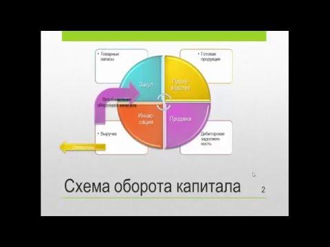 Методы заработка в сети