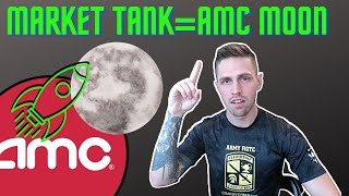 AMC Stock - The market tanking is PROOF AMC is close to squeezing and here's why!