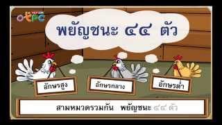 สื่อการเรียนการสอน รูปและเสียงวรรณยุกต์ การผันอักษร ป.3 ภาษาไทย