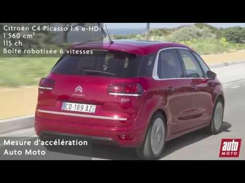 Citroën C4 Picasso 1.6 e-HDi (BVA6)