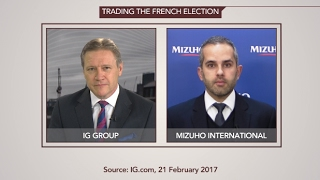 Trading the potential market risk around the French election
