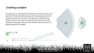 EASE Focus with Martin Audio Educational Webinar