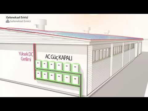Solaredge Tanıtım Filmi