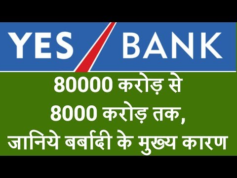 Yes Bank की पूरी जानकारी |Yes Bank share latest news| How to buy indian stocks|long term shares LTS|