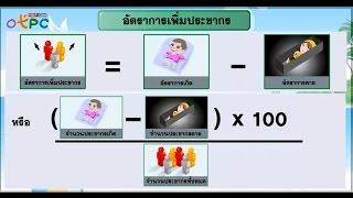 สื่อการเรียนการสอน ประชากรม.3วิทยาศาสตร์