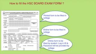 HOW TO FILL HSC BOARD EXAM FORM OF MAHARASHTRA FOR 2021?