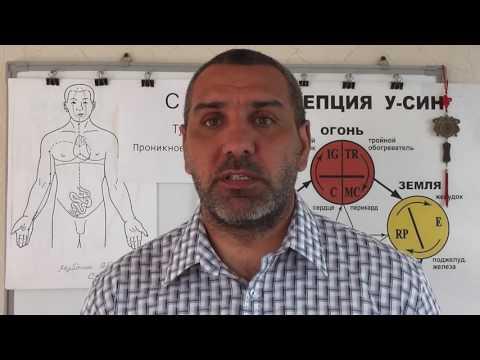 Лазерная эпиляция лица в уфе