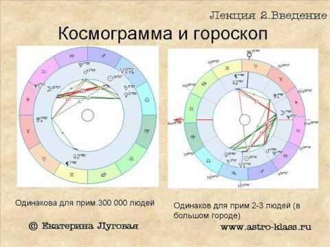 Астролог сергей безбородный 2017