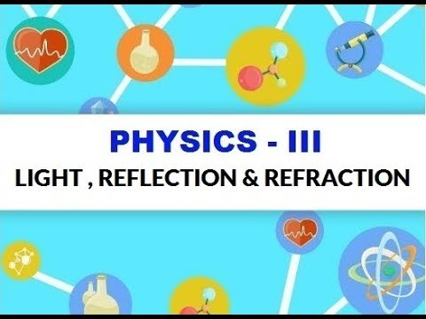 P03 | PHYSICS FOR COMPETITIVE EXAMS | LIGHT REFLECTION REFRACTION  By Sir Neeraj