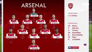 LIVERPOOL VS ARSENAL 30/10/2019 LES BUTS DE MATCH