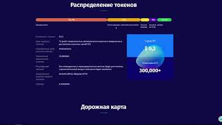 FLUXORIN.io | Обзор ICO