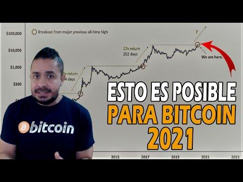 Bitcoin kasybos komponentai