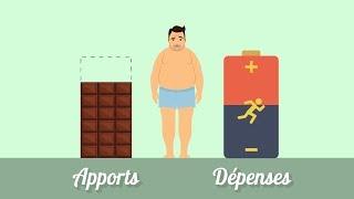 Pourquoi les régimes ne fonctionnent pas durablement... on explique!