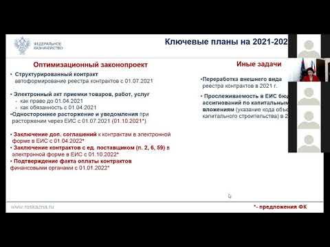 Порядок и актуальные вопросы осуществления проверок по ПП РФ №1084