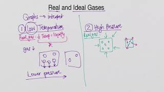 Real and Ideal Gases – Grade 11