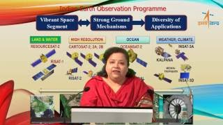 30 Aug 2016 Digital Image Processing Basic Concepts_Mrs. Minakshi Kumar