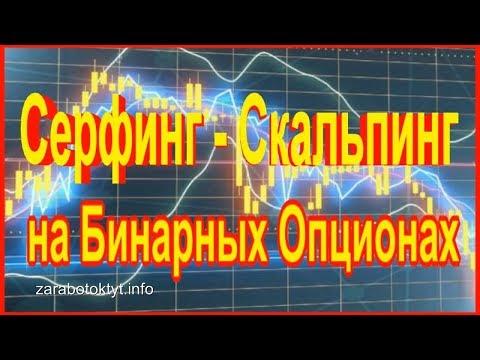 Бинарные опционы какая минимальная ставка