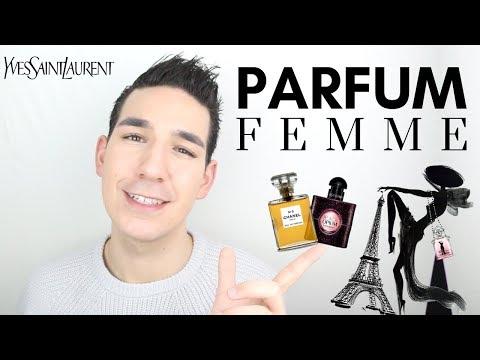 Provoquant les moyens pour les femmes le forum
