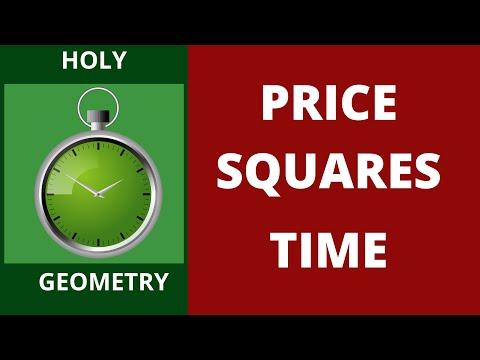 Cenu darbības bināro opciju tirdzniecības sistēma