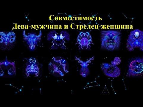 Гороскоп совместимости по знакам овен и овен