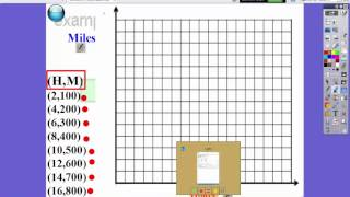 Lesson 14: Graphing Ratios using Tables, Equations and Ordered Pairs