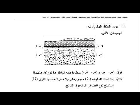 تحديد نوع سطح عدم التوافق و استنتاج نوع الصخر المتحول