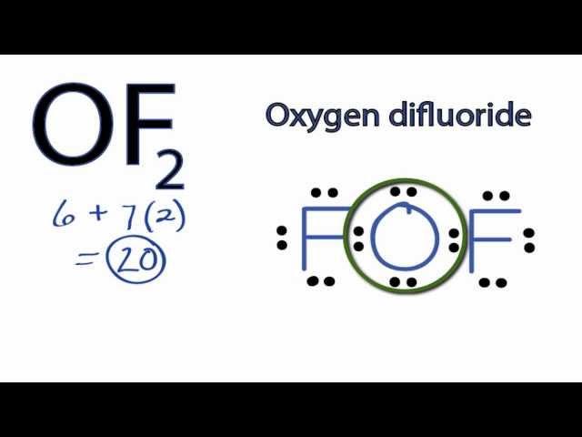 Lewis Dot Diagram For Oxygen Difluoride Diagram