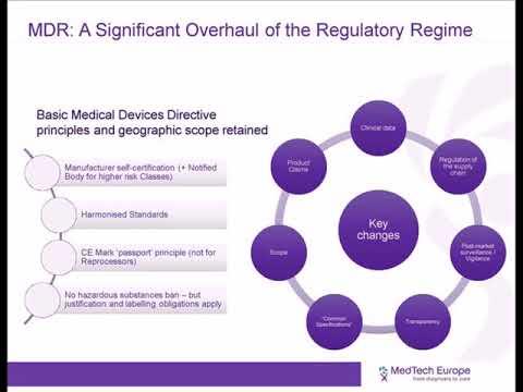 Medical Devices Regulation Training - YouTube