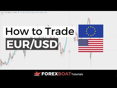 Skirtingos dienos prekybos strategijos