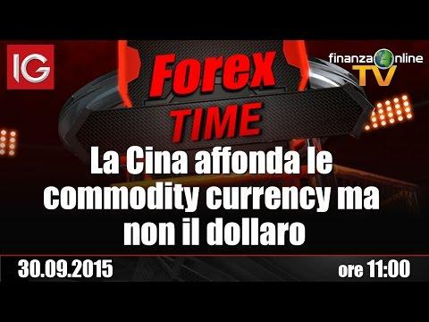 Bestalla valuta forex arlanda