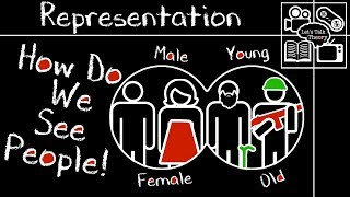 What Is Representation? | Let