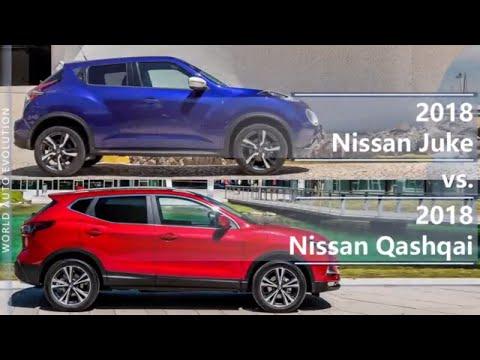 Nissan  Juke Паркетник класса B - тест-драйв 5