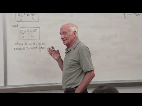 Heat Transfer (01): Introduction to heat transfer, conduction, convection, and radiation