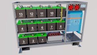 Představení Powerboxu o velikosti 5kWh bateriové technologie HE3DA dne 20.9.2017