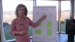 5 Minute Shift Workshop - Notice What Triggers You.