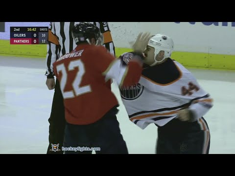 Troy Brouwer vs. Zack Kassian