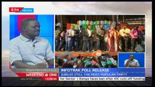 Political Analyst Jared Okello elaborates on the survey numbers interview [Part Two]