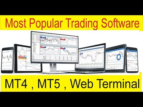 Most Popular Trading Free Software in The World | Best Forex Platforms For Beginners by Tani Forex