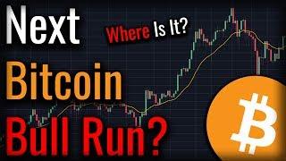 Here's How The Next Bitcoin Bull Run May Start!