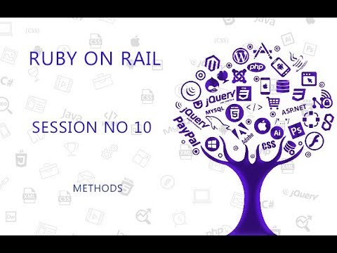 Ruby Programming Tutorial 10 Methods