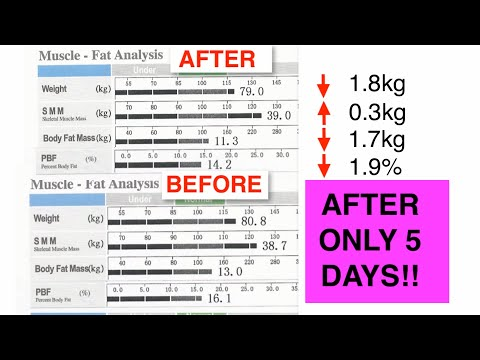 Xtreme Fat Loss Diet Review. Proof it Works!