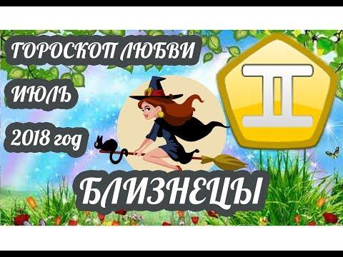 Гороскоп знаки зодиака 19 апреля