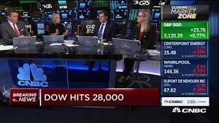 Dow closes over 28,000
