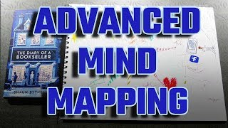 A Powerful Mind Map Example For Effectively Remembering Concepts [Advanced Case Study]