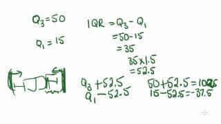 Maths Tutorial:Box Plots (Part 1 of 2)