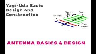 Yagi Uda Basic Design and Construction | Easy Antenna Tutorial